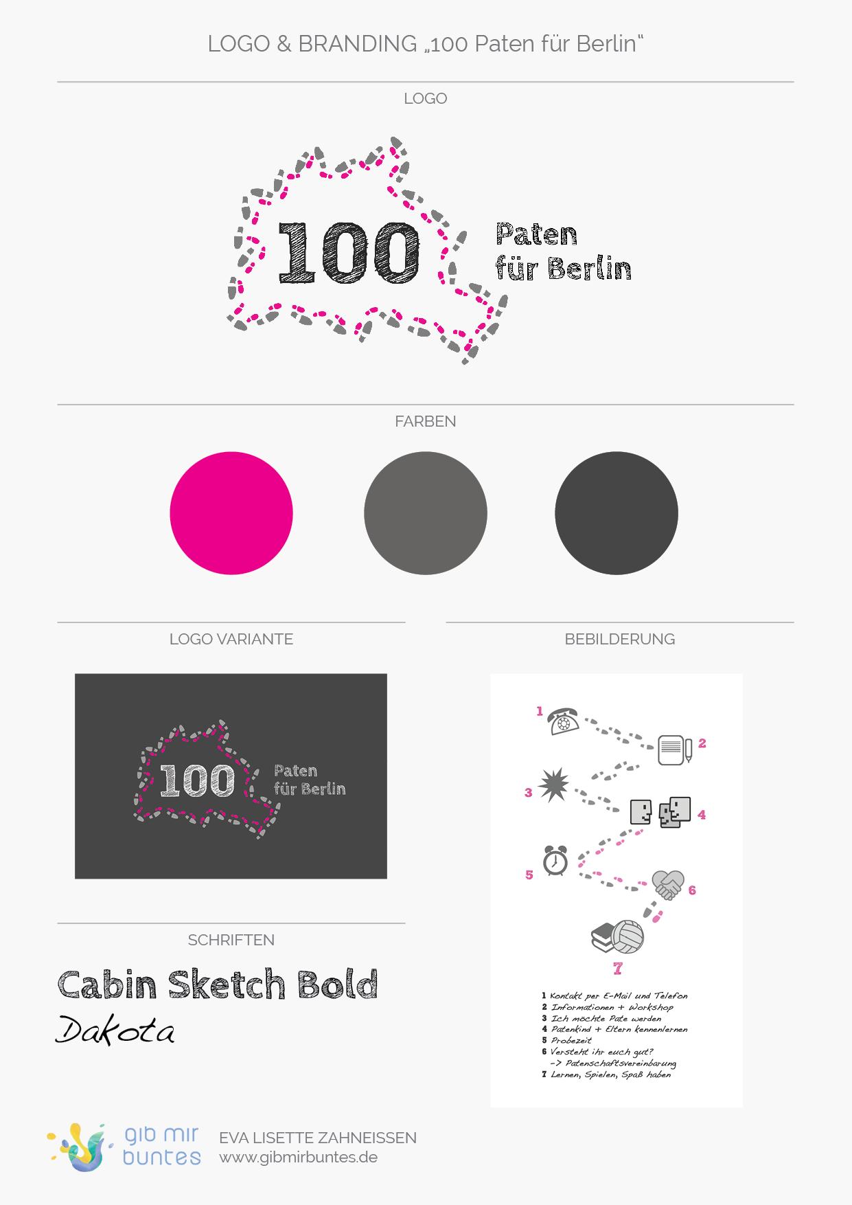 Logo, Logo-Variante, Farben, Schriften und Infografik